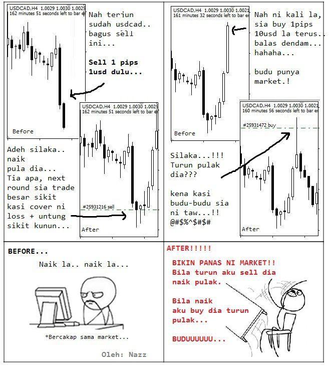 Pullback trading strategy pdf