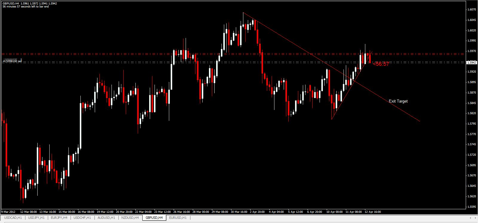 Online forex trading brokers india