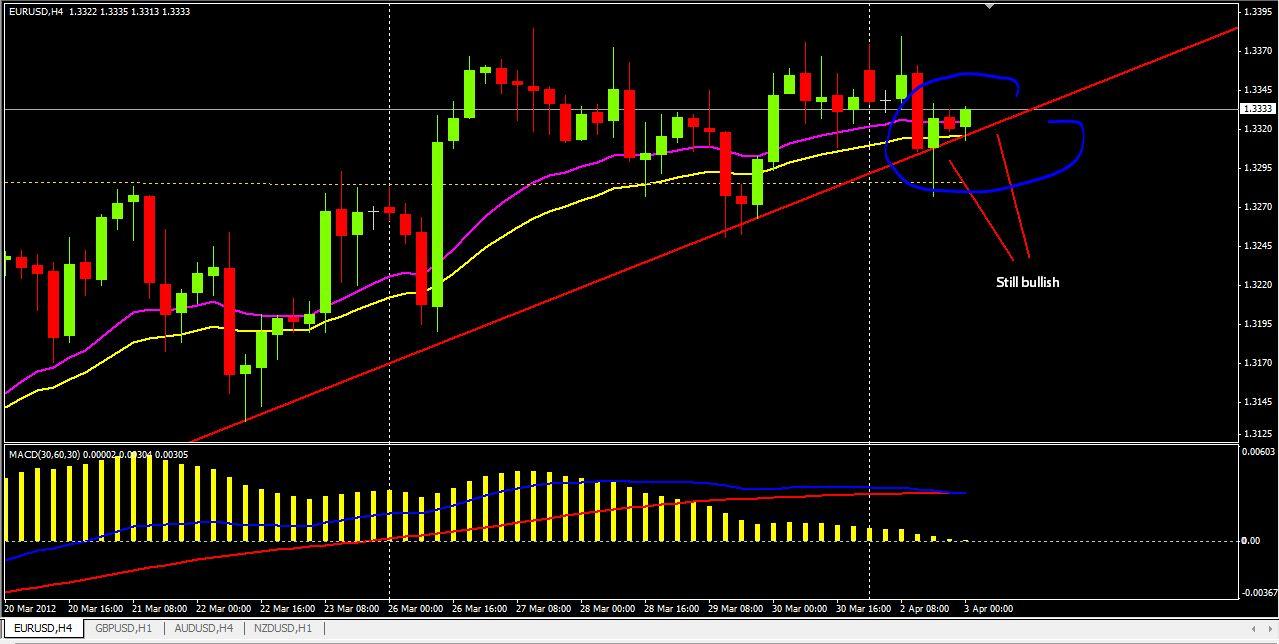 Trading forex online adalah
