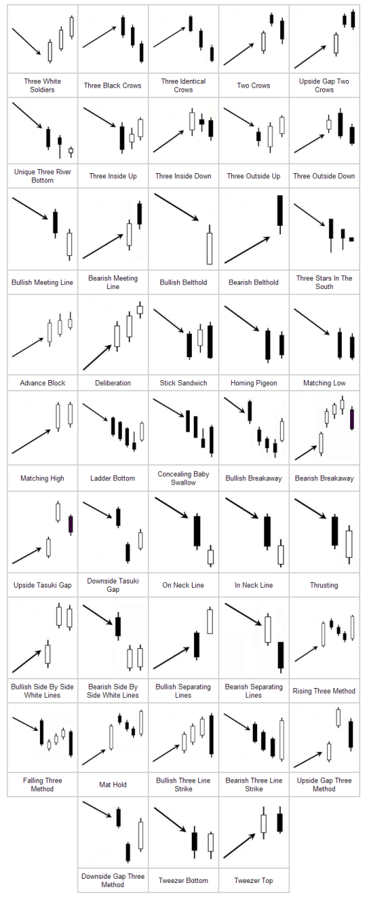 43_advanced_candlestick_patterns__88732_zoom