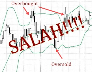 Bollinger bands overbought oversold