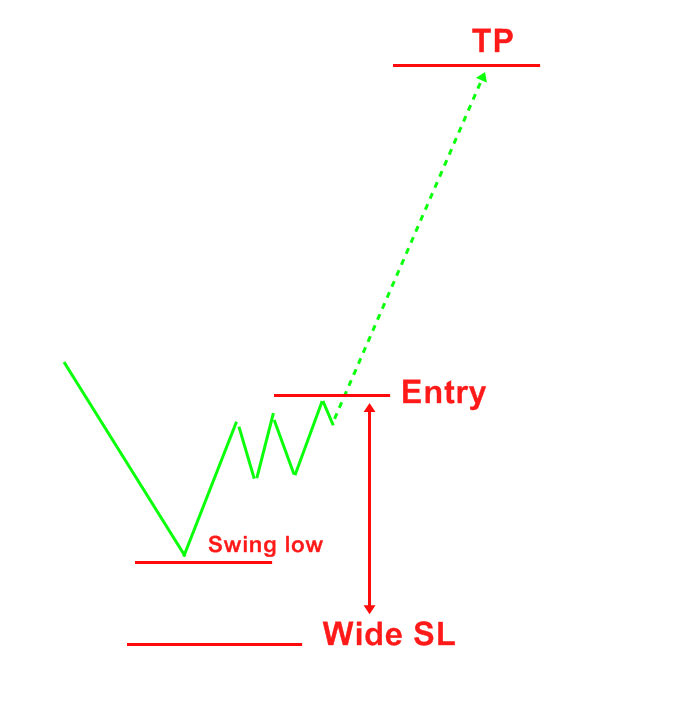 """note-pullback """"width ="""" 404 """"height ="""" 412 """"srcset ="""" http://pullbackforextrading.com/wp-content/uploads/2016/09/nota-pullback2.png 690w, http://pullbackforextrading.com/ wp-content / uploads / 2016/09 / note-pullback2-294x300.png 294w """"tailles ="""" (largeur max: 404px) 100vw, 404px """"/></p></noscript><img class="""